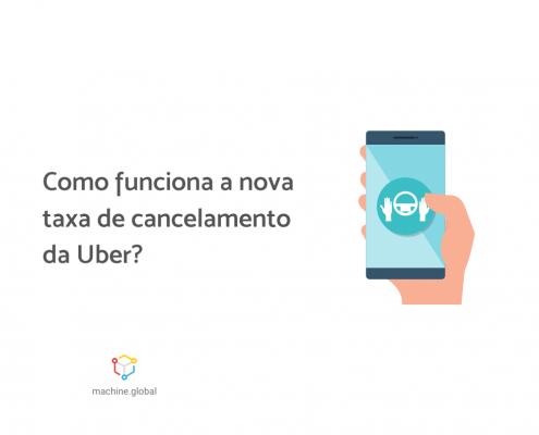 """Ilustração de uma mão segurando um celular com um aplicativo de transporte aberto, ao lado está escrito """"Como funciona a nova taxa de cancelamento da Uber?"""""""