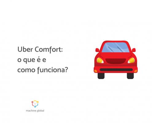 """Ilustração de um carro vermelho, ao lado está escrito """"Uber Comfort: o que é e como funciona?"""""""