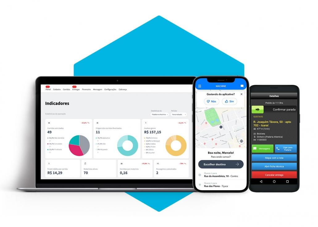 Plataforma completa da Machine, com painel de gestão, app de cliente e app de motorista ou entregador. Ao fundo, um hexágono azul.